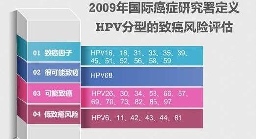 hpv检测阳性什么意思?其实你不用过于担心 第1张